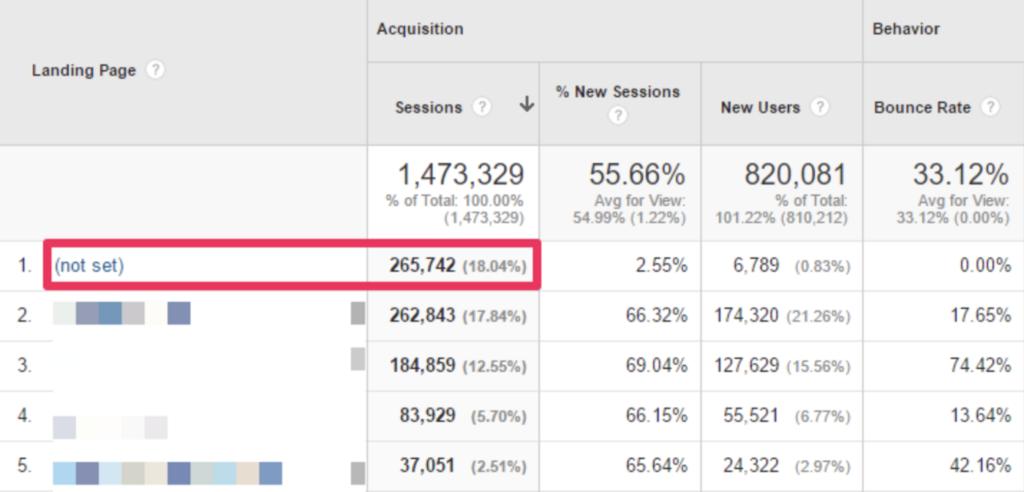 Google Analytics'te Sağlıklı Analiz İçin İpuçları